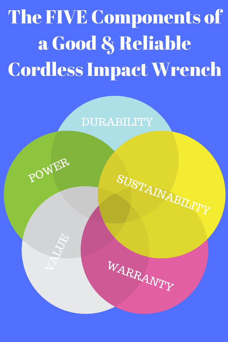 cordless-impact-wrenches-infographic Cordless Impact Wrenches & Impact Tools