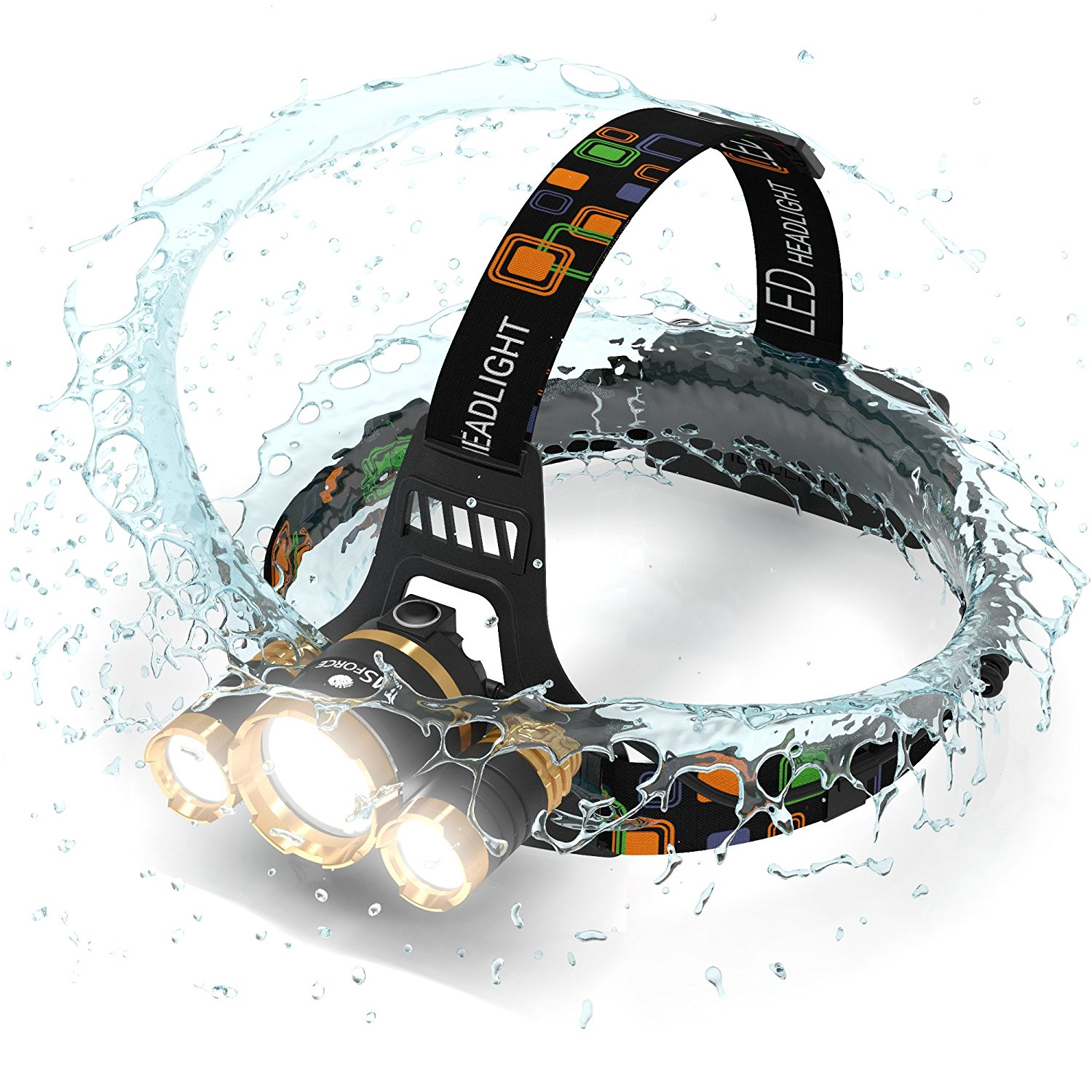 led-waterproof-headlamp The Top 11 Essential Hand Tools